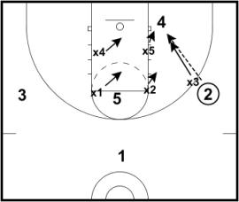 1 3 1 zone defense pdf
