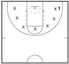 3 competitive basketball shooting drills