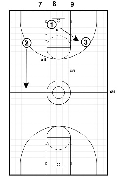 how to get better footwork in basketball