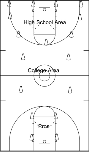 Add Progressive Dribble Knockout To Your Youth Practices