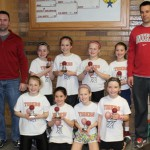 Coaching Youth Basketball – What We Did With Our 3rd Grade Team and Ideas that Might Help You