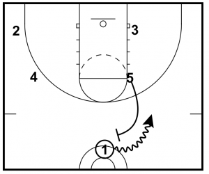 High Ball Screen