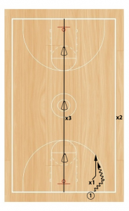 1v1 dribbling with traps