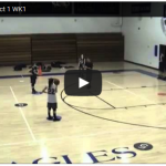 Fill and Backdoor Cut Drill – Improve Team Offense & Skills at the Same Time