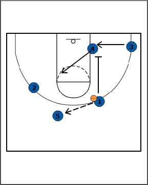 000320 breakthrough basketball set play out of transition triple
