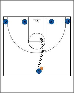 5 basic skills in basketball pdf