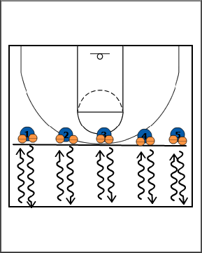 instructions on how to play basketball
