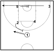 how to change basketball shot quickly