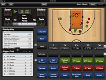 9 Stats That Every Serious Basketball Coach Should Track