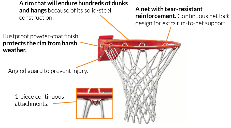 Solid steel rim will endure hundreds of dunks and hangs. 1-piece continuous net attachements. Tear-resistant reinforced net.